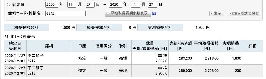 2020-11-27 不二硝子 収支