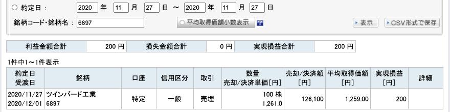 2020-11-27 ツインバード工業 収支