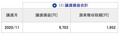 2020-11 源泉徴収税額