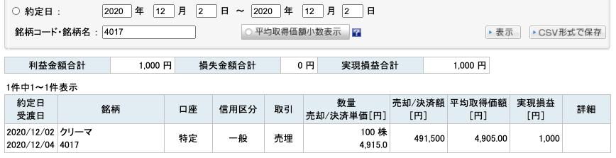 2020-12-02 クリーマ チャート