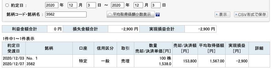 2020-12-03 No.1 収支