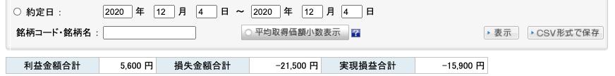 2020-12-04 収支
