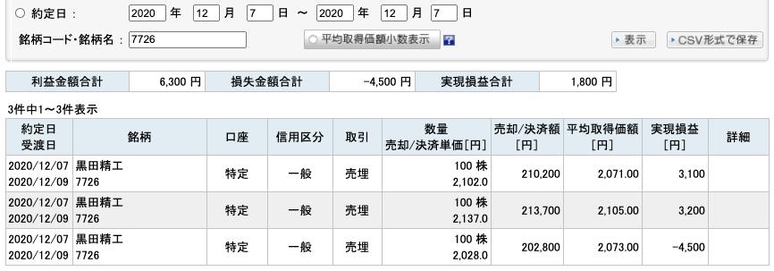 2020-12-07 黒田精工 収支