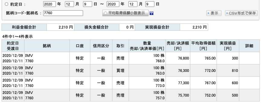 2020-12-09 IMV 収支