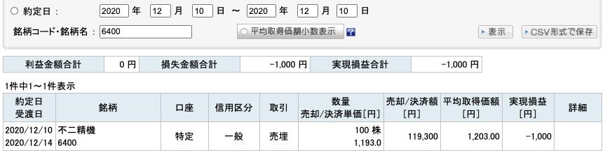 2020-12-10 不二精機 収支