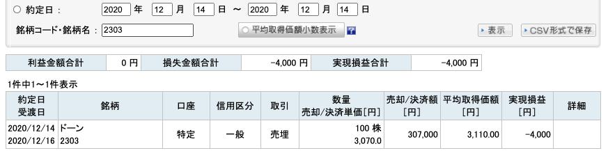 2020-12-14 ドーン 収支