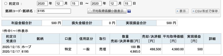 2020-12-15 ホープ 収支