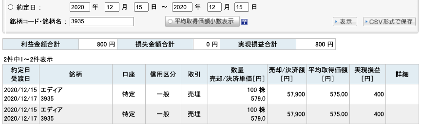 2020-12-15 エディア 収支