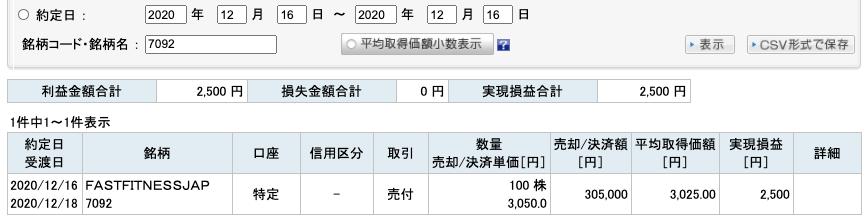 2020-12-16 FFJ 収支