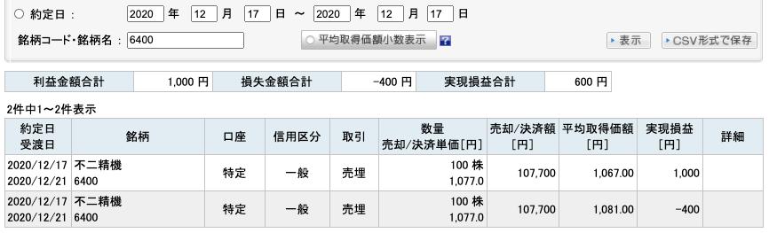 2020-12-17 不二精機 収支