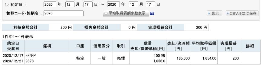 2020-12-17 セキド 収支