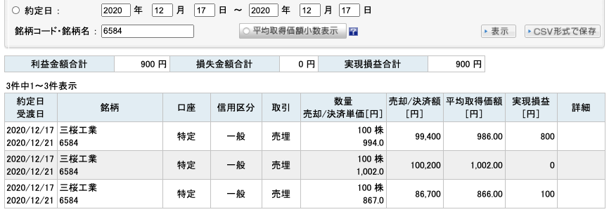2020-12-17 三桜工業 収支