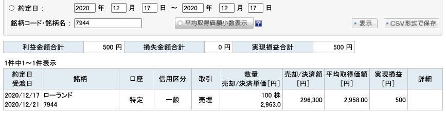 2020-12-17 ローランド 収支