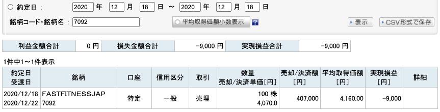 2020-12-18 FFJ 収支