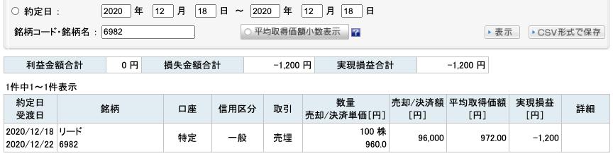 2020-12-18 リード 収支