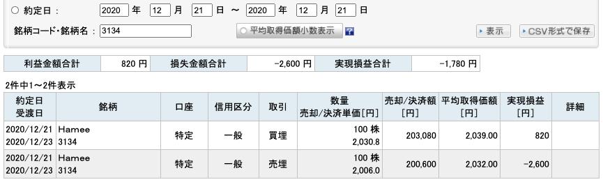 2020-12-21 Hamee 収支