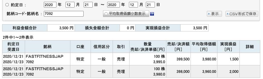 2020-12-21 FFJ 収支