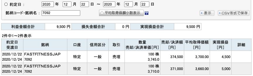 2020-12-22 FFJ 収支