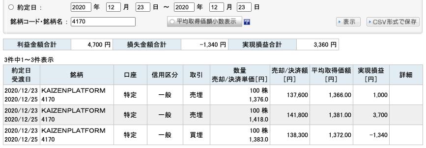 2020-12-23 KAIZEN 収支
