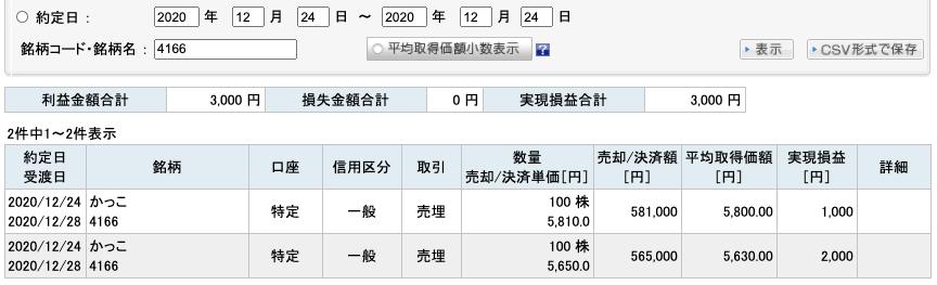 2020-12-24 かっこ 収支