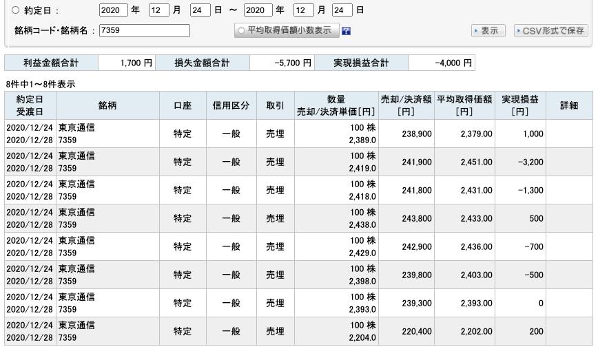 2020-12-24 東京通信 収支