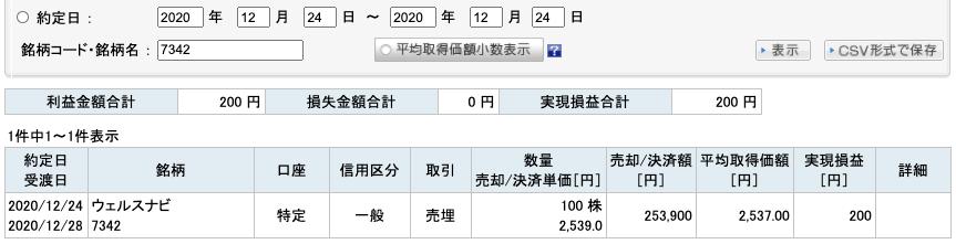 2020-12-24 ウェルスナビ 収支