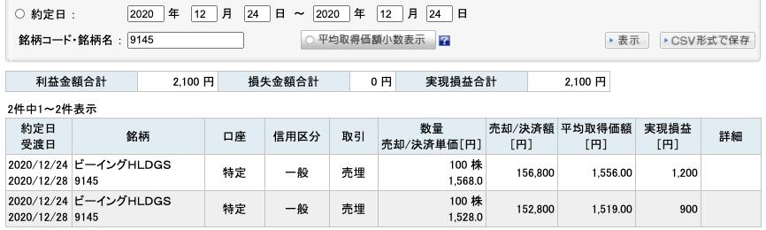 2020-12-24 ビーイング 収支