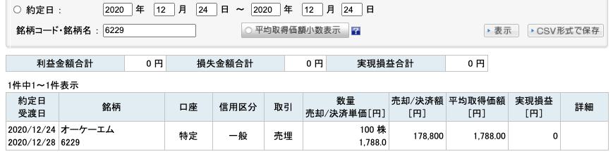 2020-12-24 オーケーエム 収支