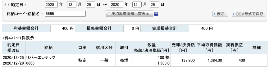 2020-12-25 リバーエレテック 収支
