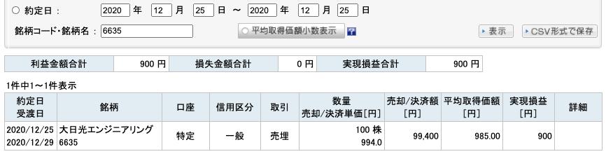 2020-12-25 大日光エンジニアリング 収支