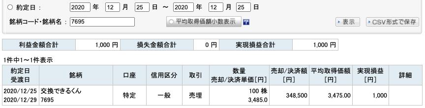 2020-12-25 交換できるくん 収支