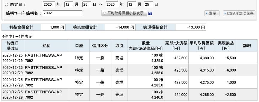 2020-12-25 FFJ 収支