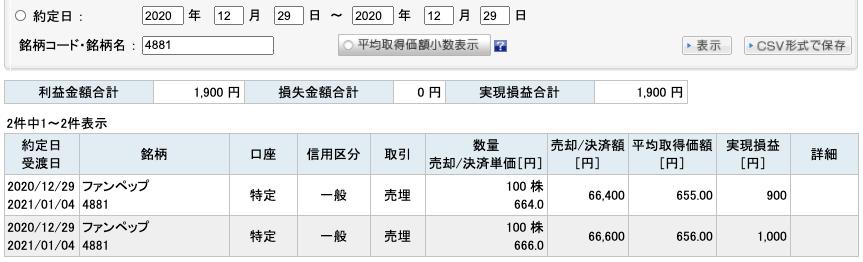 2020-12-29 ファンペップ 収支