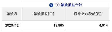 2020-12 源泉徴収税額