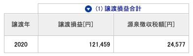 2020年 源泉徴収税額
