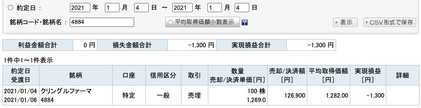 2021-01-04 クリングルファーマ 収支