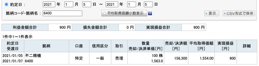 2021-01-05 不二精機 収支