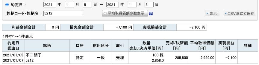 2021-01-05 不二硝子 収支