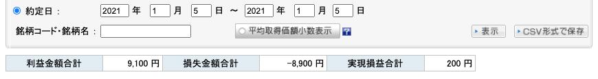 2021-01-05 収支