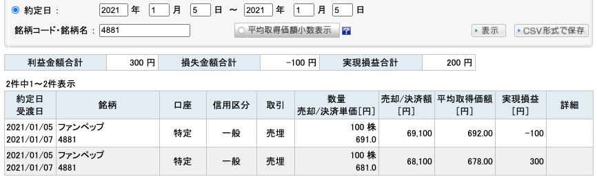 2021-01-05 ファンペップ 収支