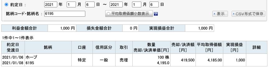 2021-01-06 ホープ 収支
