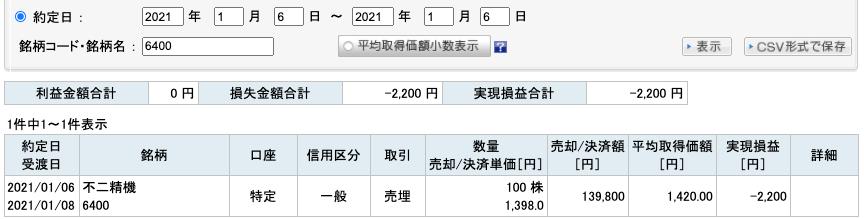 2021-01-06 不二精機 収支