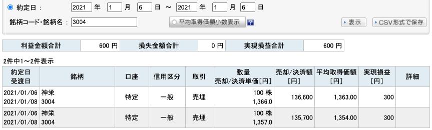 2021-01-06 神栄 収支1