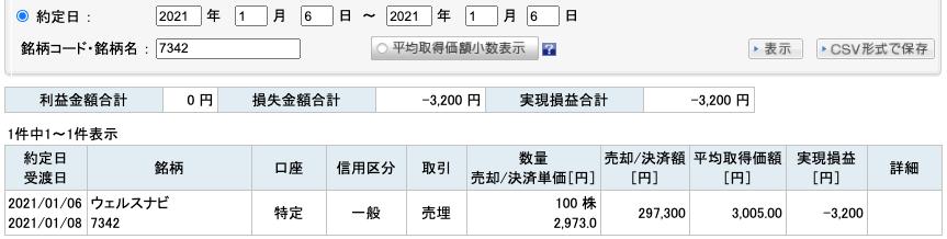 2021-01-06 ウェルスナビ 収支