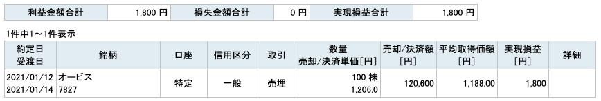2021-01-12 オービス 収支