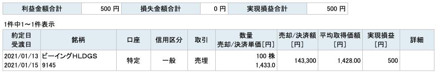 2021-01-13 ビーイング 収支