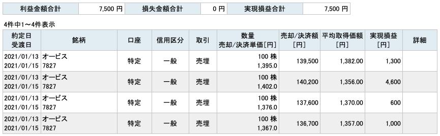 2021-01-13 オービス 収支