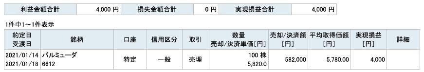 2021-01-14 バルミューダ 収支