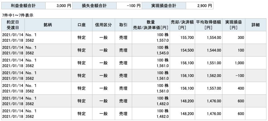 2021-01-14 No.1 収支