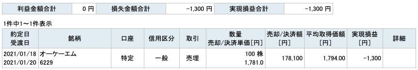 2021-01-18 オーケーエム 収支